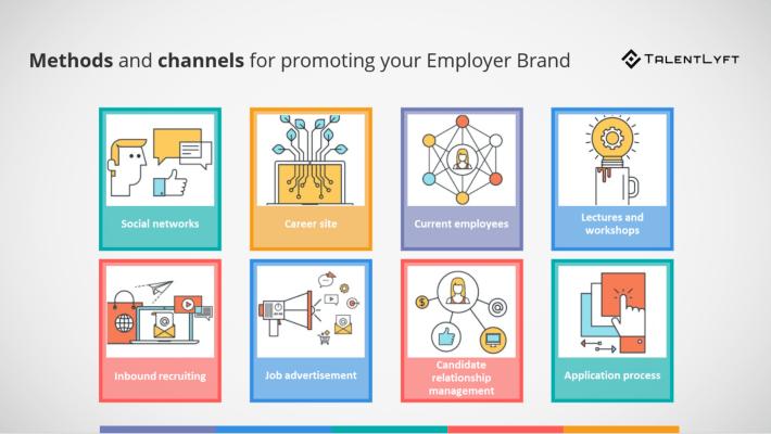 Methods for promoting Employer branding